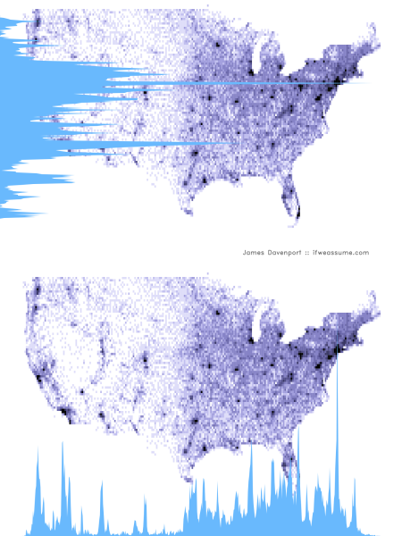 US Population by Longitude  Infographic