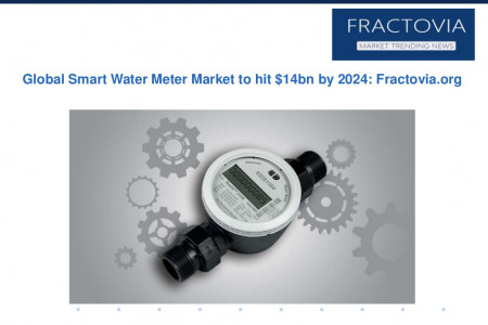 U.S. Smart Water Meter Market to reach $3bn by 2024 Infographic