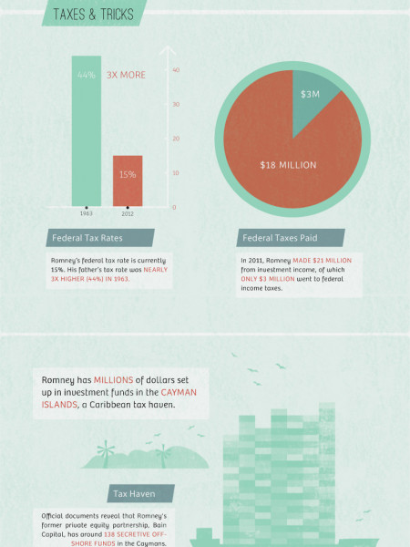 U.S. Tax Hackers: Cheating or Beating? Infographic