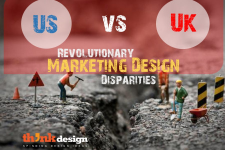 US vs UK The 10 Distinct Marketing Design disparities Infographic