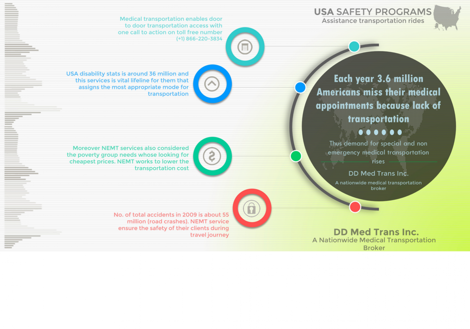 USA Safety Programs - Assistance Transportation Rides Infographic Infographic