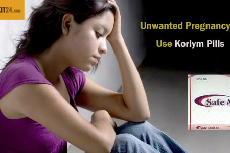 Use Korlym Pills for Terminating Unwanted Pregnancy Infographic