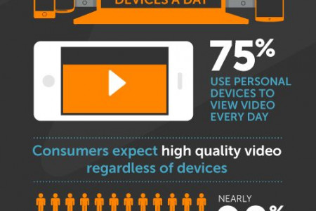 Use live streaming app as business tool Infographic