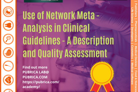 Use of Network Meta-Analysis in Clinical Guidelines a Description and Quality Assessment Infographic