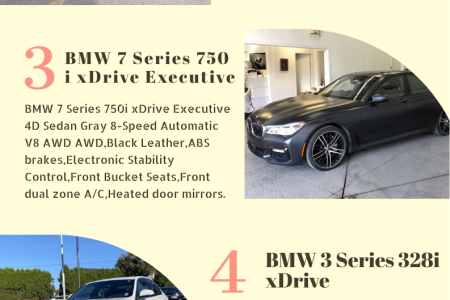 Used BMW For Sale in Richmond - DriveHive Superstore Infographic