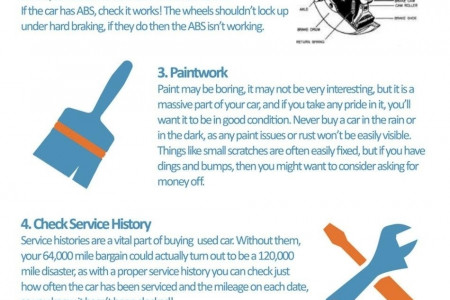 Used Cars Buying Tips Infographic