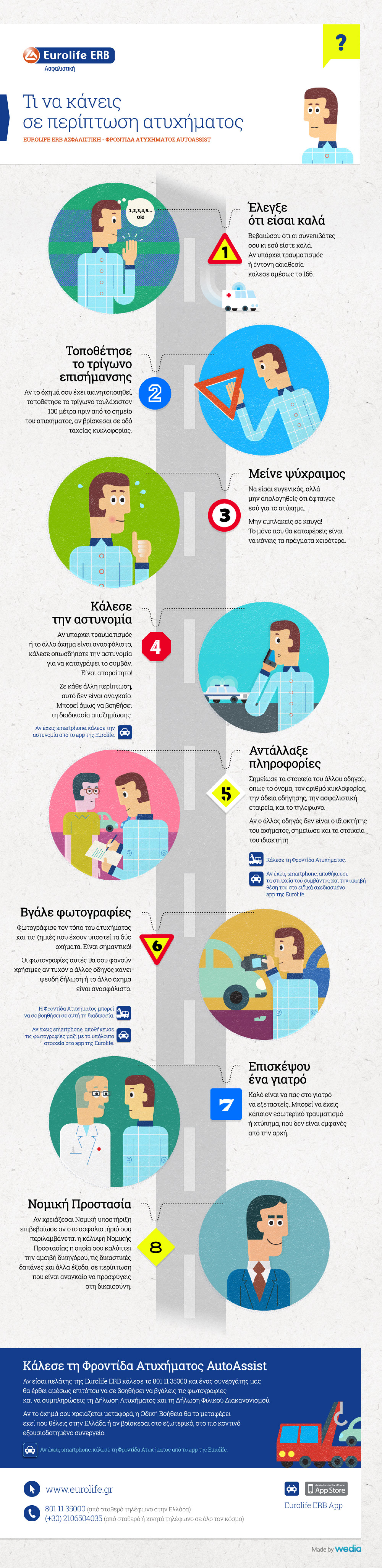 8 steps after a car accident Infographic