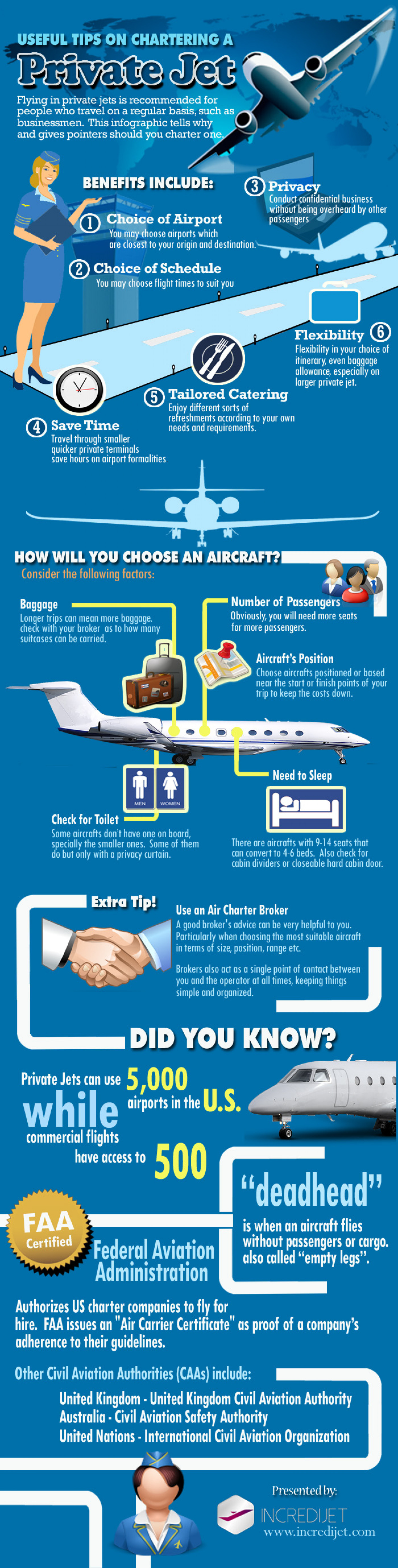 Useful Tips on Chartering a Private Jet Infographic