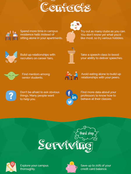 Useful Tips on How to Survive Freshman Year Infographic