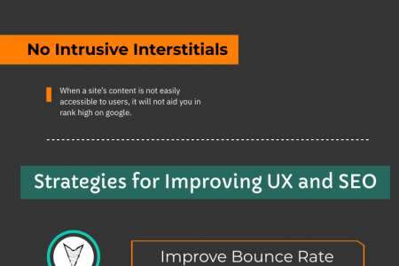 User Experience Signals and SEO [Strategies to improve] Infographic