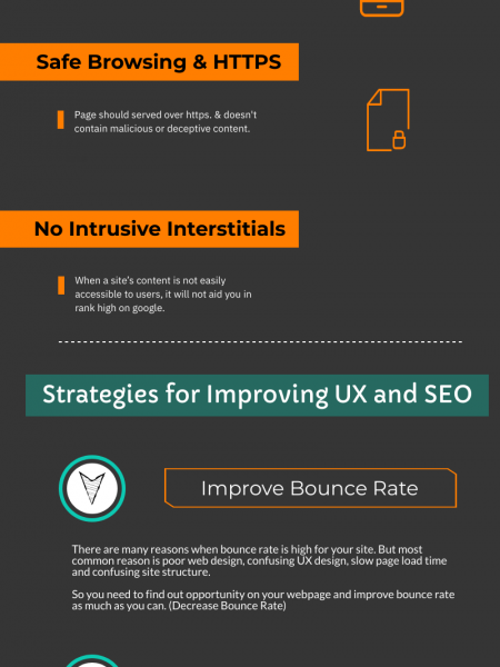 User Experience Signals and SEO [Strategy to Improve] Infographic