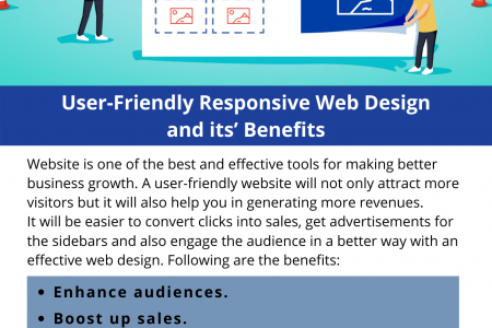 User Friendly Responsive Web Design and its' Benefits Infographic