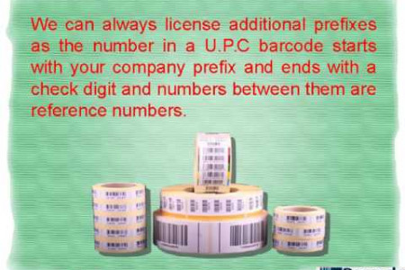 User Guide On Barcode Supplies Infographic