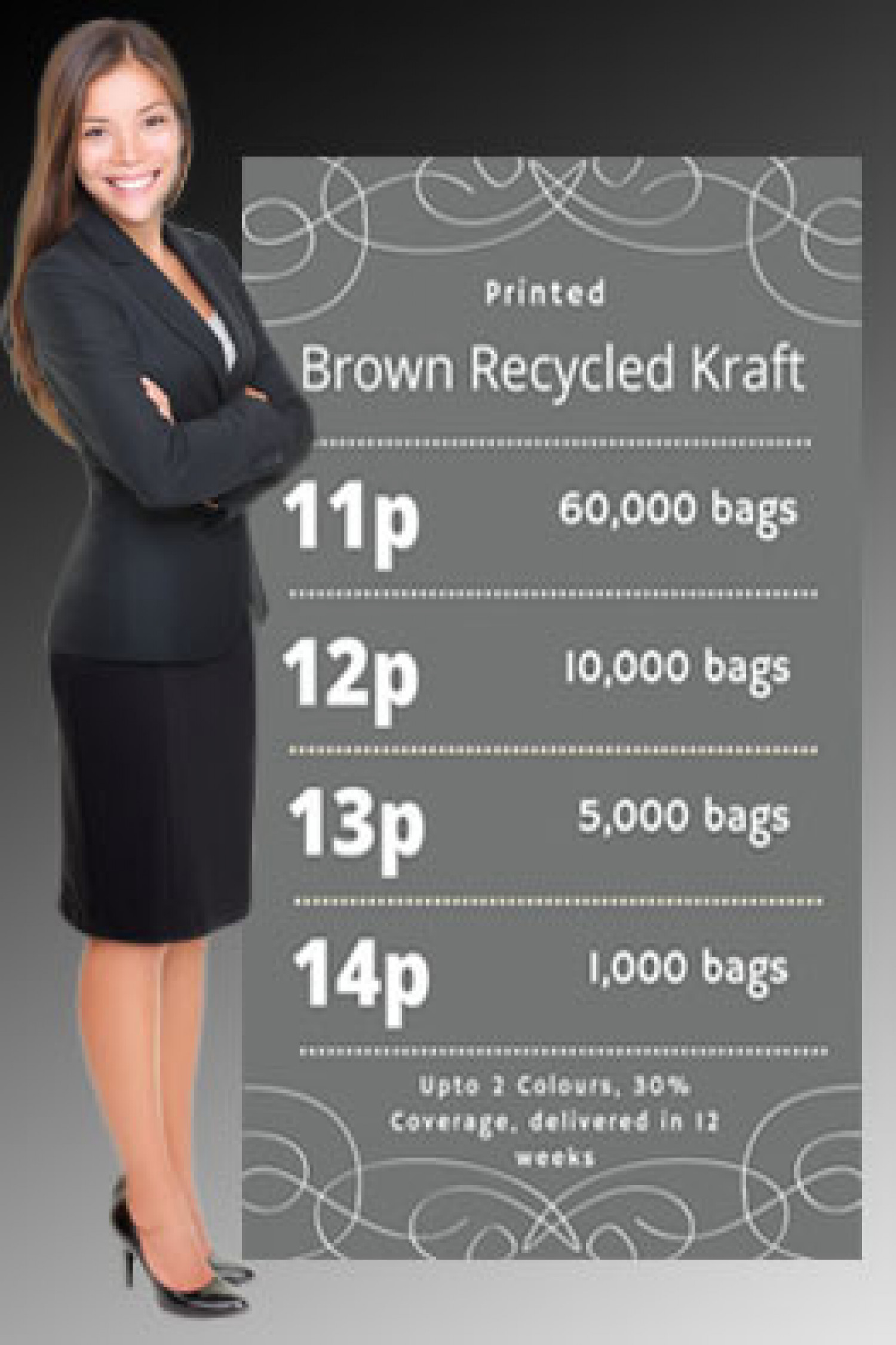 Uses & Truth About Carrier Bags Advantages Infographic