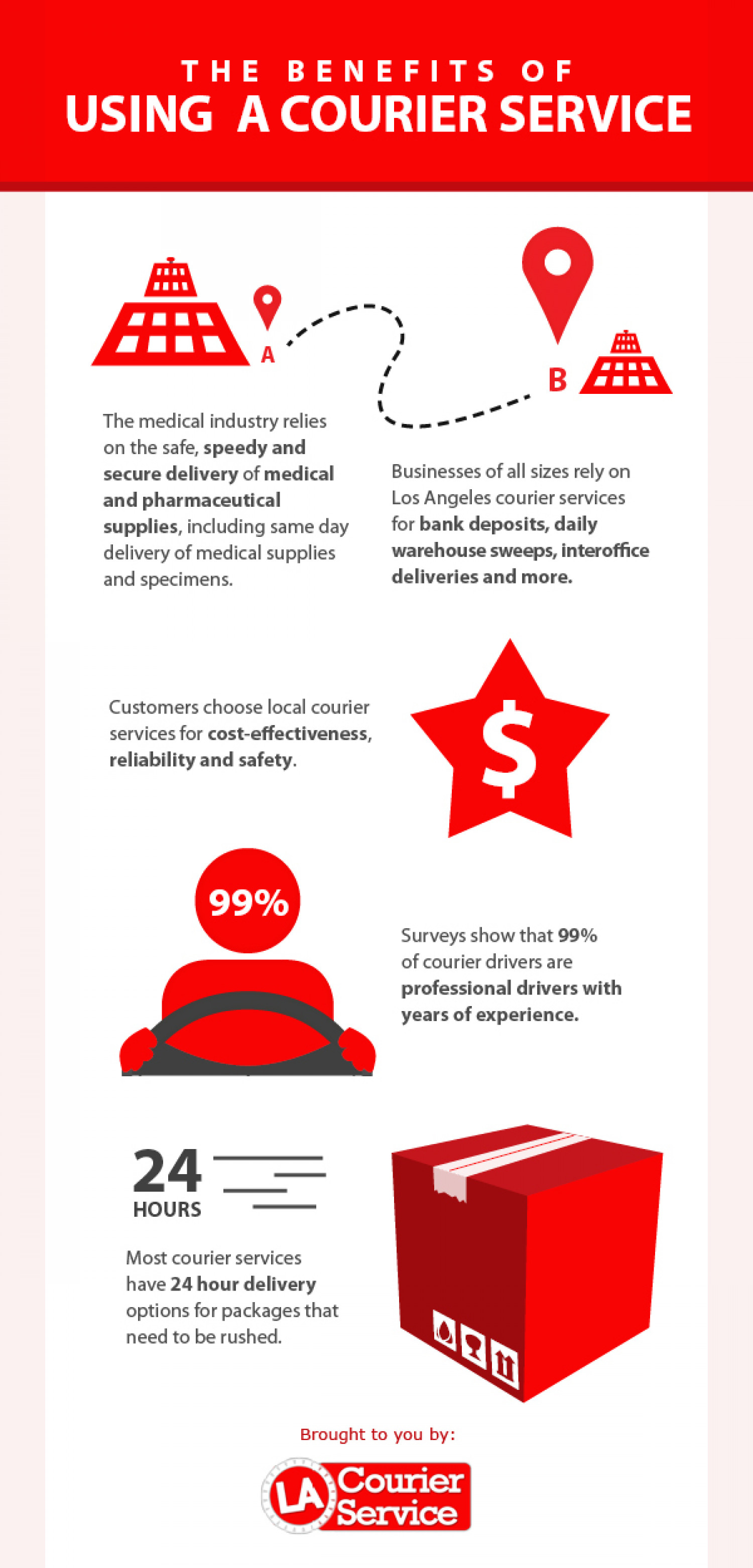 The Benefits of Using A Courier Service Infographic