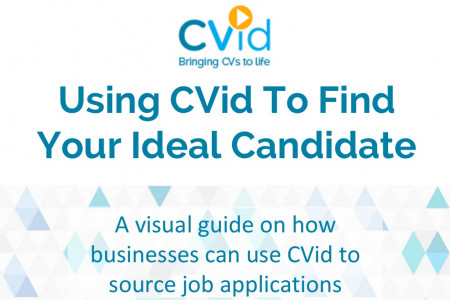 Using CVid to find your ideal candidate Infographic