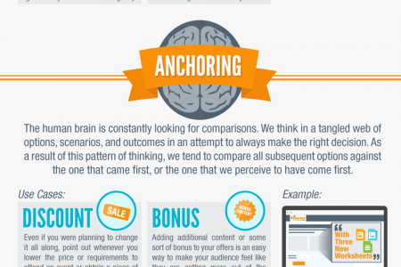 Using Psychology to Increase Conversions Infographic