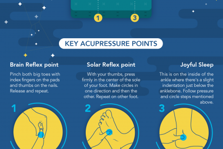Using the Power of Touch to Sleep Better Infographic