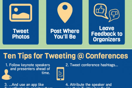 Using Twitter at Conferences Infographic