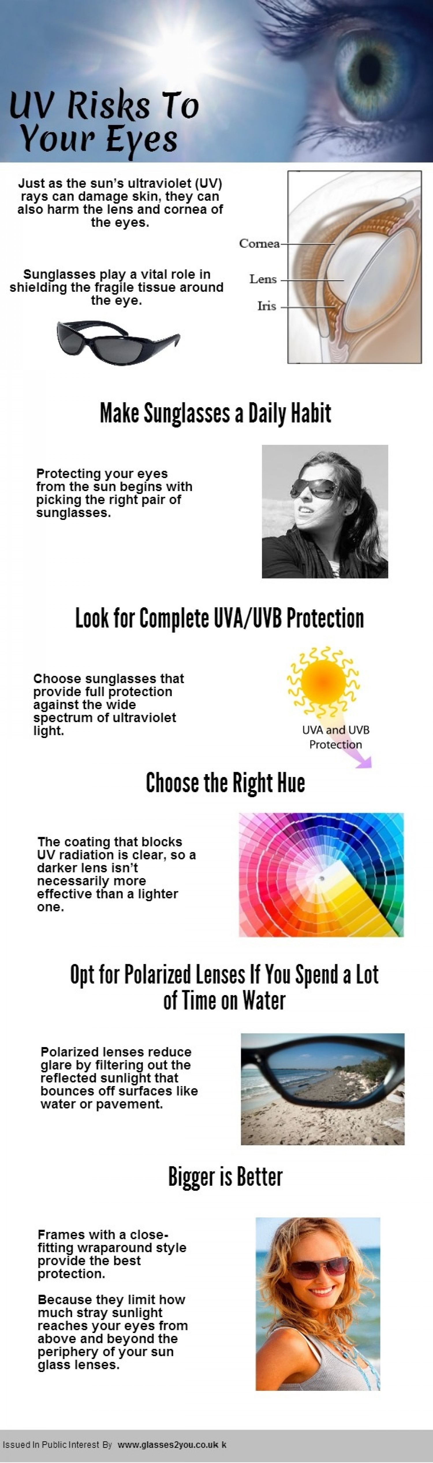 UV Risks To Your Eyes Infographic