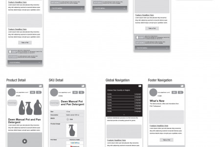 UX Informational Wireframes Infographic