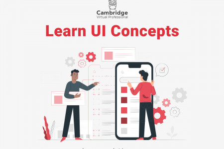 UX is the future of the design discipline. Boost your professional value with In-Demand Skills in VP Cambridge. Infographic