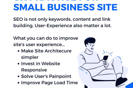 UX practice for small business site seo. Infographic