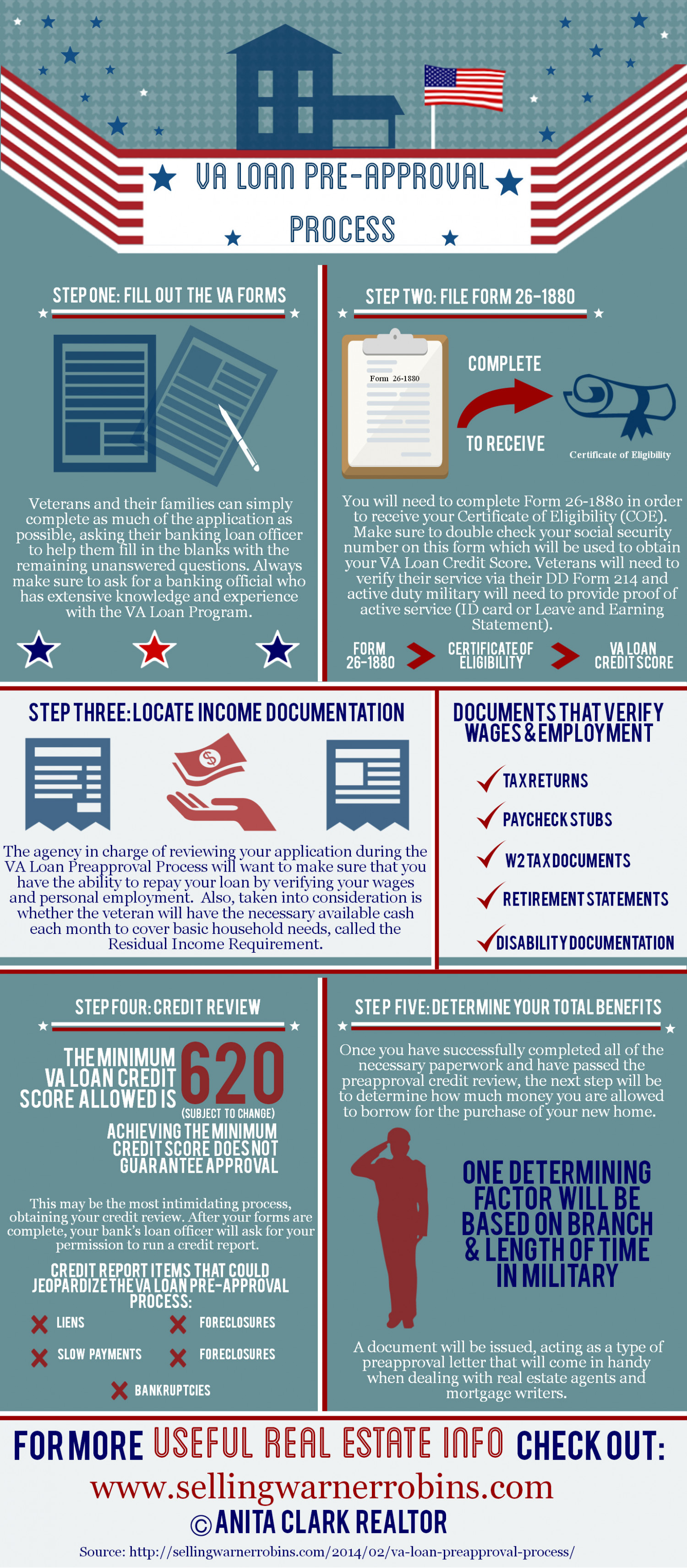 Va loan pre approval process visual va loan pre approval process infographic xflitez Images