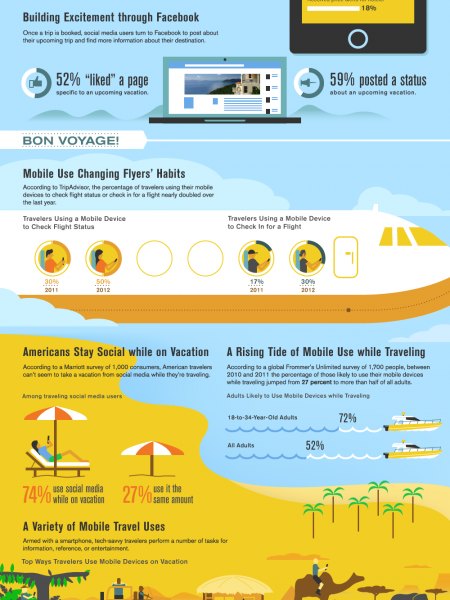 Vacationing the Social Media Way Infographic