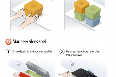Vacuvita, how it works Infographic