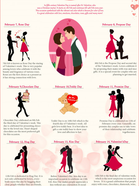 Valentine Week Celebration with Sareez Infographic