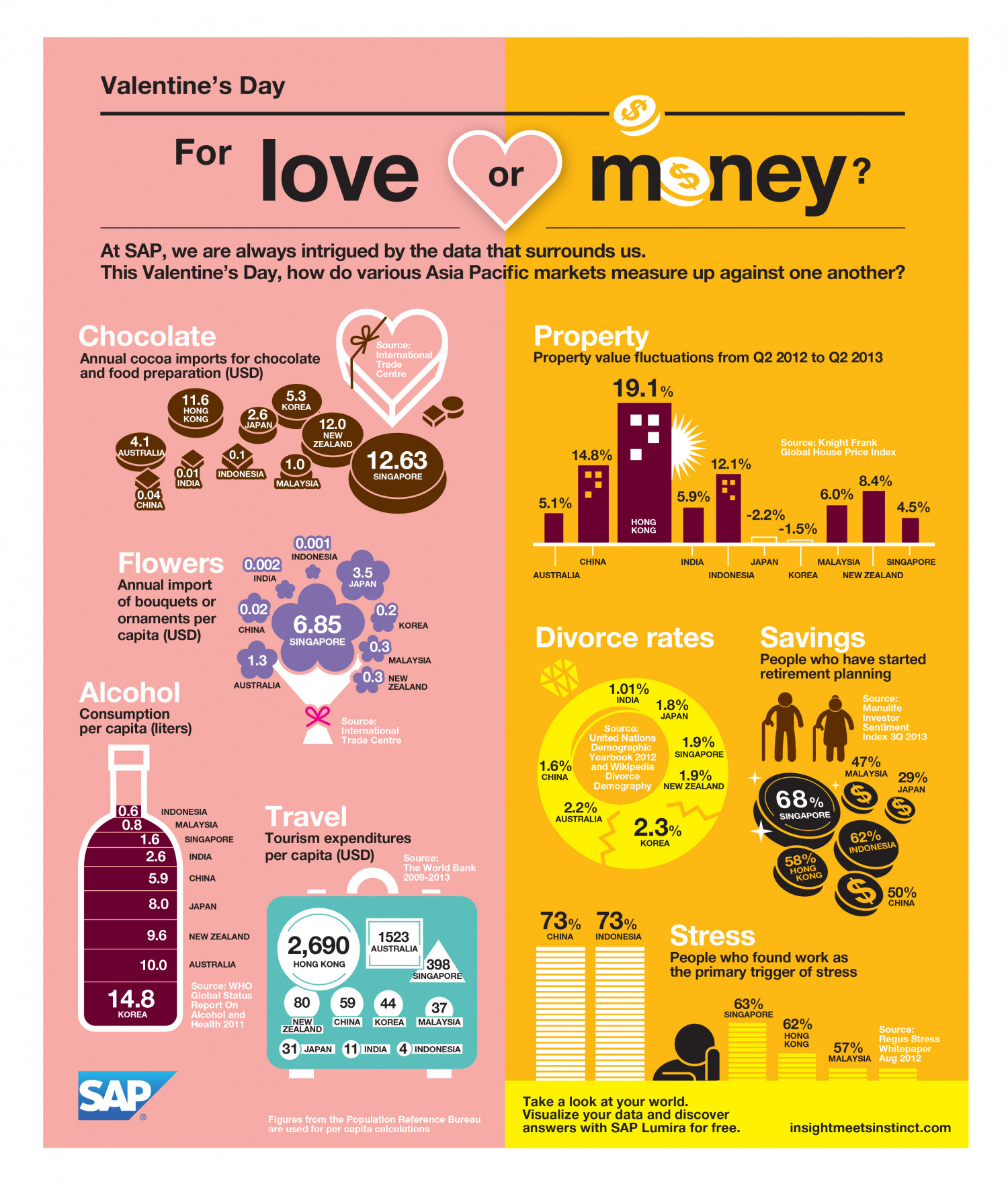 f6be04dadc7d Valentine s Day  For love or money  Infographic