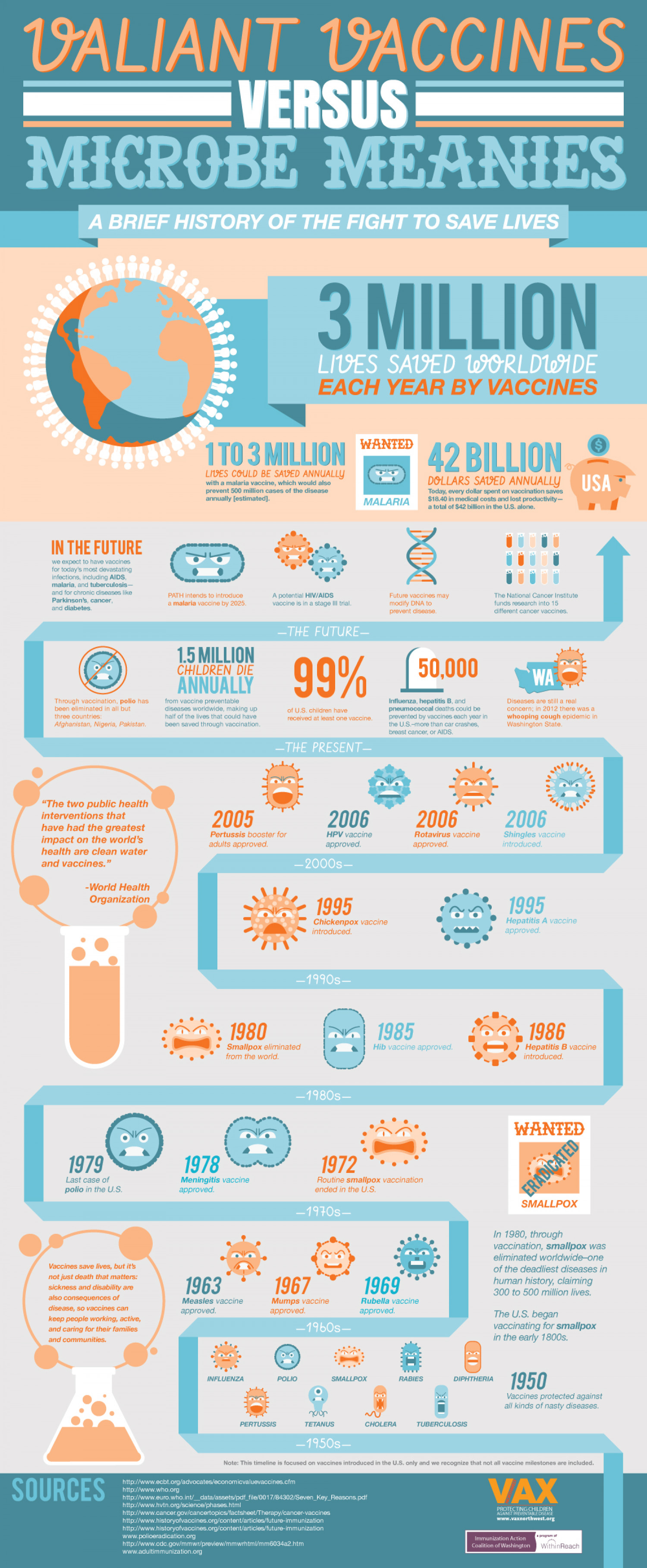 Valiant Vaccines vs Microbe Meanies: 50 Years of Vaccine Progress Infographic
