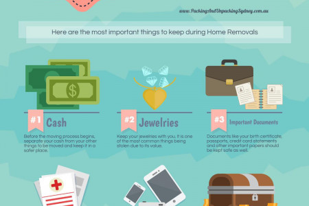 Valuables You Should Always Keep Infographic