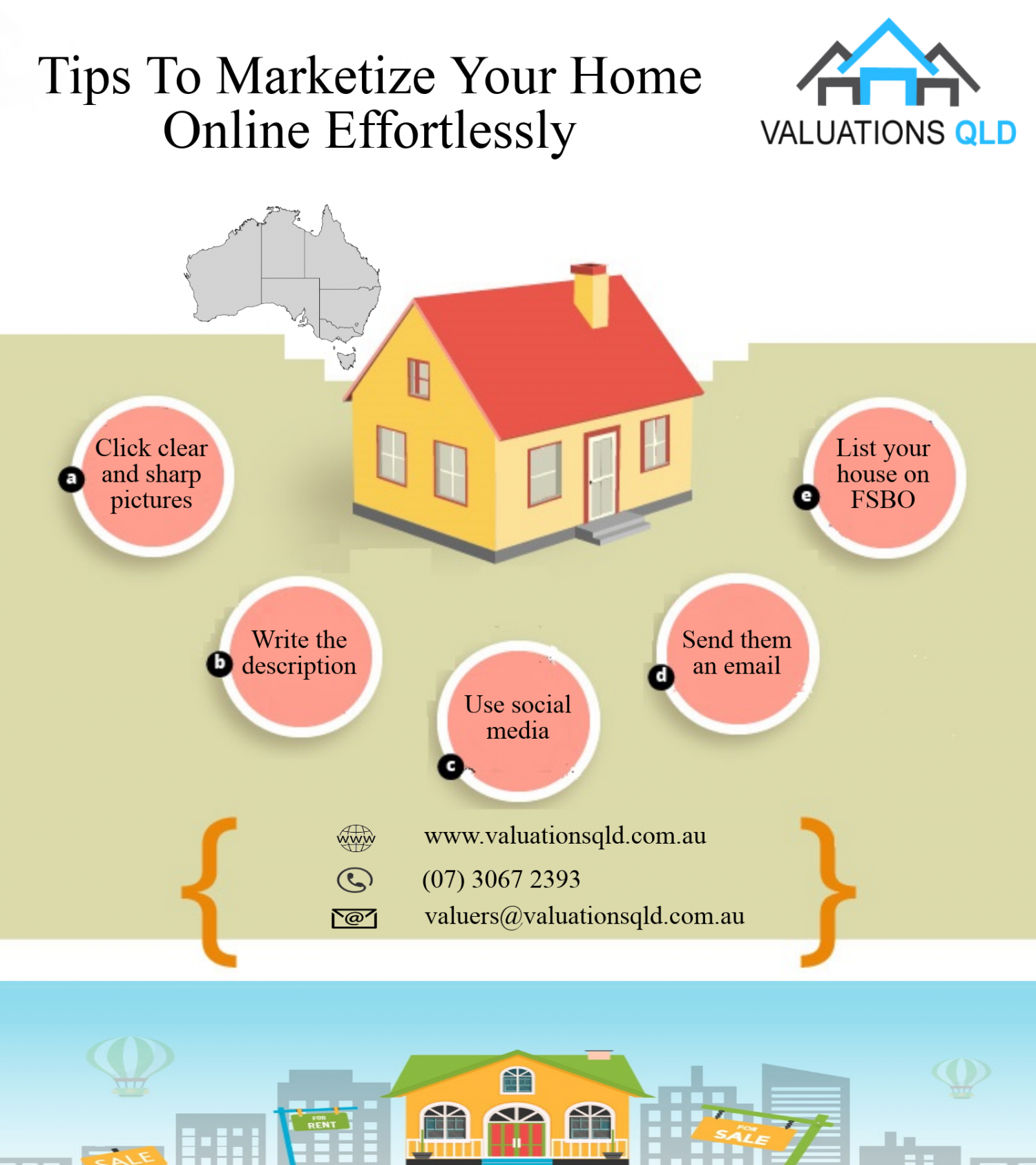Valuations QLD - Brisbane Property Valuation Infographic