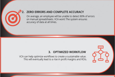 Value Creation Automation Can Become Your Greatest Ally on the Road to Success Infographic