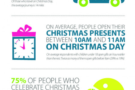 Vanson Bourne Christmas Percents Infographic