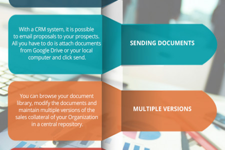 Various Benefits Of Document Management Infographic