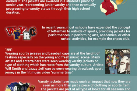 Varsity Jackets: Sports Vs Fashion Infographic