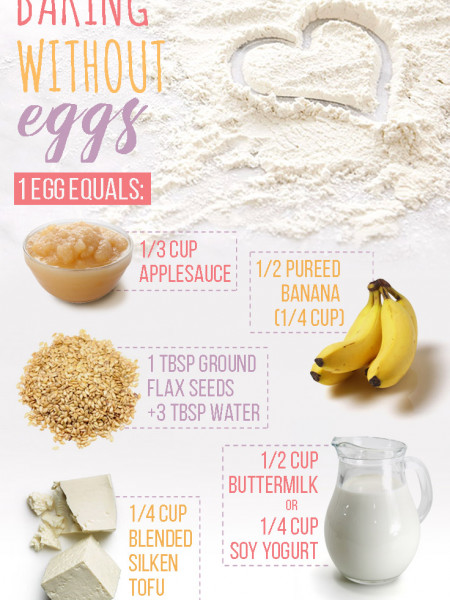 Vegan egg substitute for baking Infographic Infographic