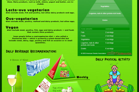 Vegetarian Diet Pyramid Infographic