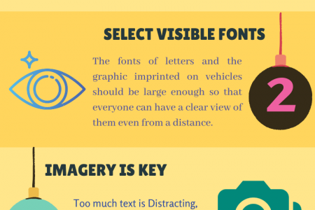 Vehicle Signage - A Smart way  to Advertise Infographic