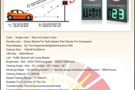 Vehicle Speed Detection Display Infographic