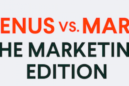 Venus vs. Mars: The Marketing Edition Infographic