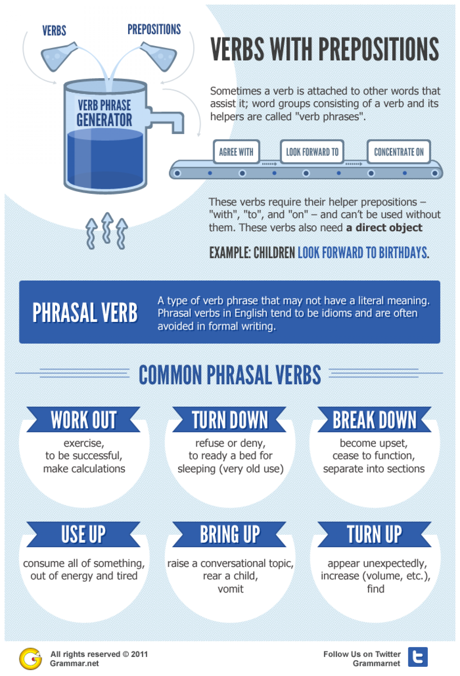 Verbs and their prepositions  Infographic