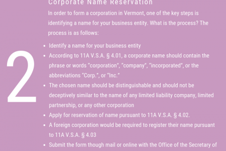 Vermont Corporation Registration and Formation - IncParadise  Infographic