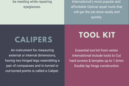 Vertex International : Optical Tools Supplier Infographic