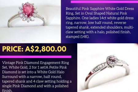 Very Beautiful Antique Diamond Rings - Shop Now Infographic