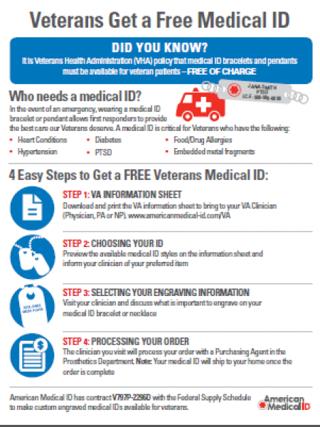 Veterans Medical ID Benefit Infographic
