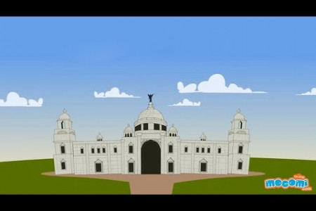 Victoria Memorial Kolkata History and Facts for Kids | Educational Videos by Mocomi Infographic